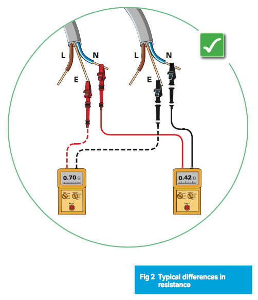 Ring Circuit In  Mm