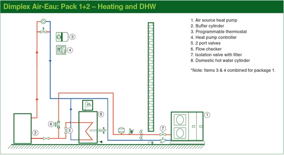 Heating and ventilating a voltimum introduction a schematic of dimplex039s air eau air source heat pump swarovskicordoba Choice Image