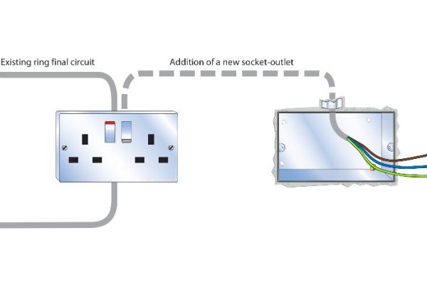 Double Socket Wiring Diagram Uk : Appropriate use of minor works certificates voltimum