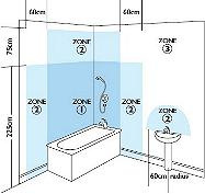 Magnificent Q A Of The Day Is Zone 2 Above A Hand Wash Basin Wiring Database Obenzyuccorg