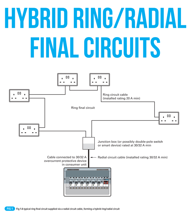 pe-final-ring-circuits_0 Radial Wiring Diagram Uk on engine running, business powerpoint 5 section, nerve distribution, engine cutaway, architectural roadmap, prison design,