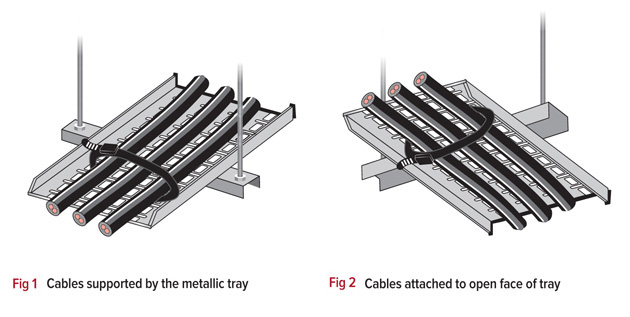 Guide To Installing Steel Wired Armoured Cables