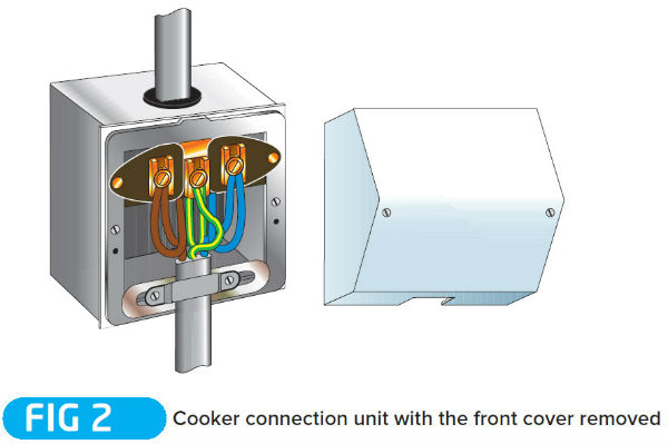 Groovy Technical Guide Installing A Cooker Circuit Wiring Digital Resources Dylitashwinbiharinl