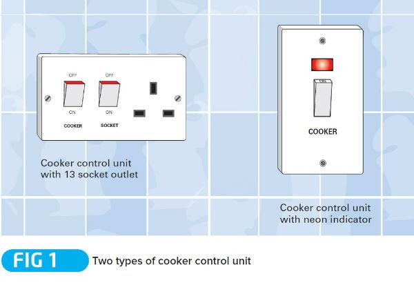 Cooker connection unit wiring diagram cooker switch wiring diagram technical guide installing a cooker circuit technical guide installing a cooker circuit how to install cooker control unit at cooker connection unit asfbconference2016 Choice Image